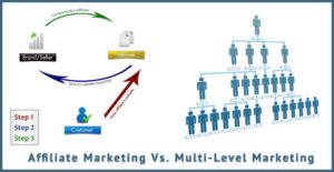 Network Marketing and Affiliate Marketing, Which Is Better?